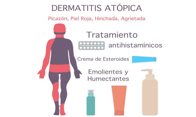 Cuidados diarios para la dermatitis atópica