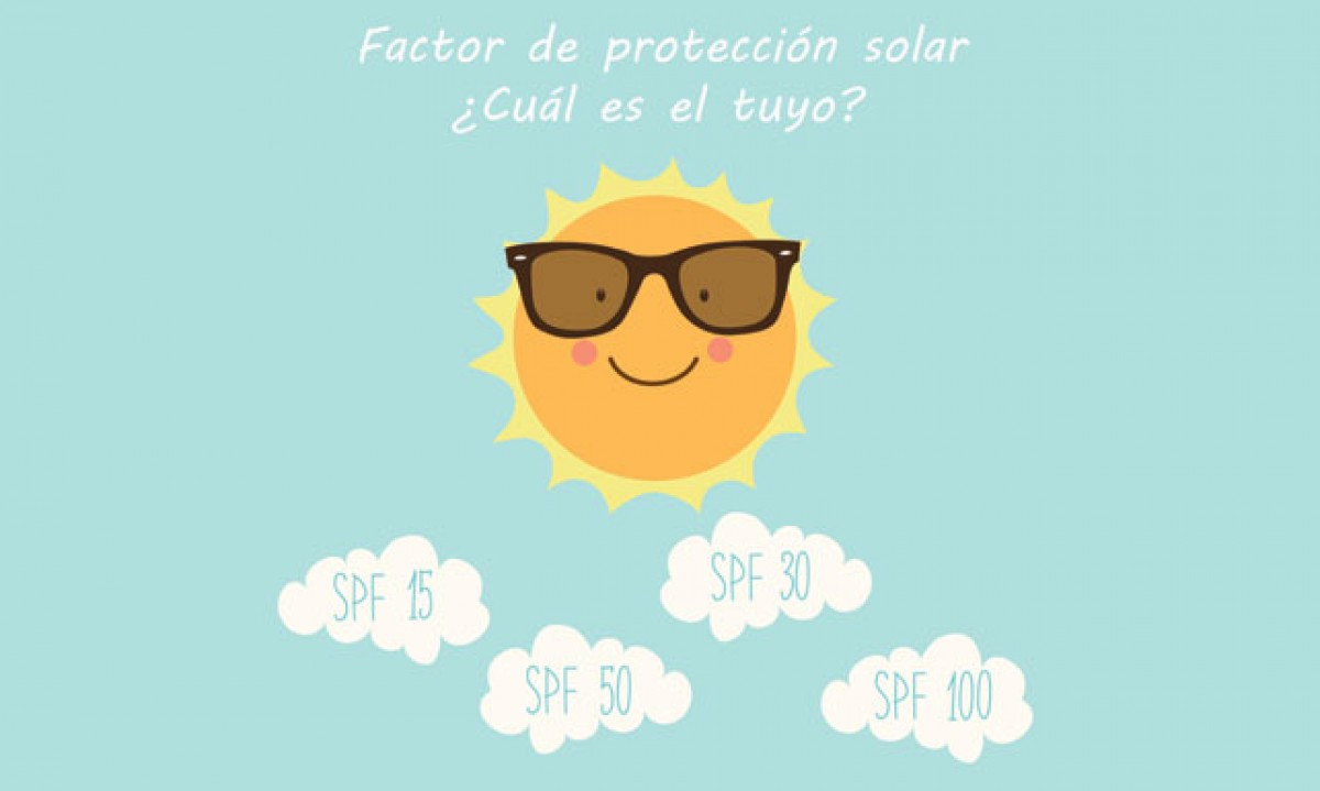 ¿Usas el factor solar adecuado para tu piel?